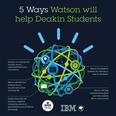 IBM Watson university program